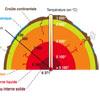 Énergie au potentiel immense et la géothermie